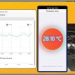 Fonctionnement de la démo de la plateforme Thingsquare IoT