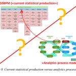 Le défi des données intelligentes - Blog sur les statistiques
