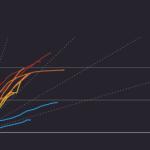 Nouveau!  Formations préenregistrées `` Créer des infographies percutantes '' - L'information est belle
