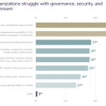 Pourquoi la gouvernance devrait être un élément crucial de votre stratégie de ML 2021